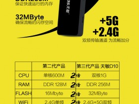 5G投屏神器天敏D10手机电视无线wifi同屏器